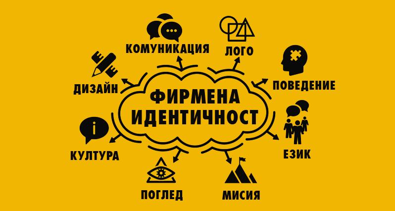 Силата на Фирмената Идентичност